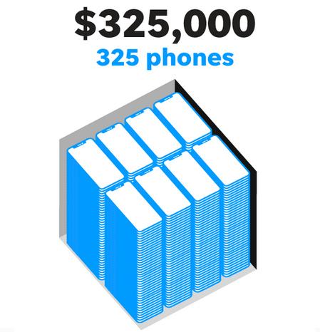 يحتوي الصندوق الواحد على 325 هاتف آيفون إكس