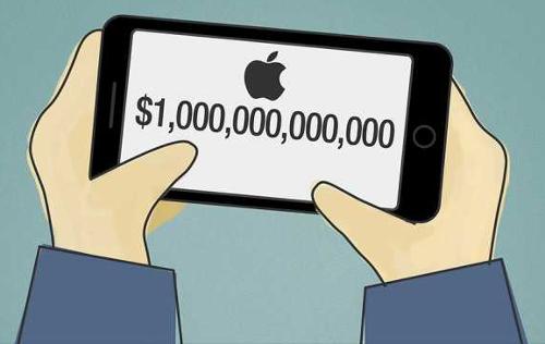 رسمياً - آبل أول شركة تصل قيمتها السوقية إلى تريليون دولار في تاريخ البشرية!
