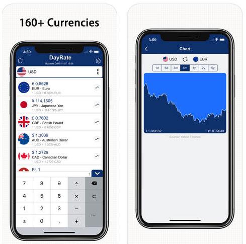 تطبيق DayRate Pro محول العملات
