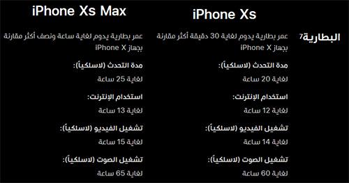 أداء بطارية iPhone XS Max و iPhone XS طبقاً لموقع آبل الرسمي