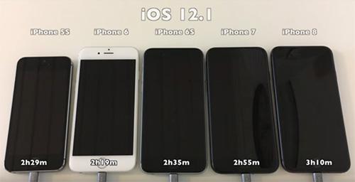 أداء البطارية بعد التحديث إلى iOS 12.1