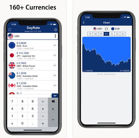 تطبيق DayRate Pro لتحويل العملات