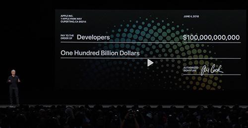 100 مليار دولار أرباح للمطورين!