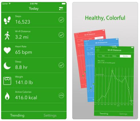 تطبيق Dashboard للصحة