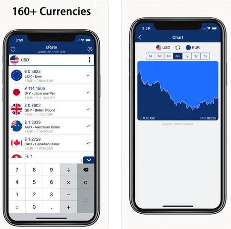 تطبيق cRate Pro لتحويل العملات