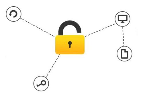 كيف يتعامل برنامج iMyFone Passper مع ملفات PDF المحمية؟