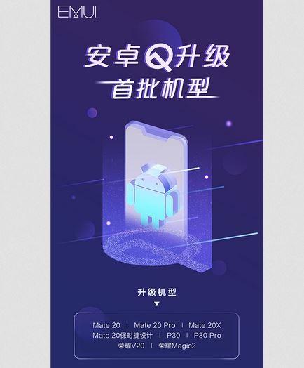 هواتف هواوي التي ستحصل على تحديث Android Q أولاً!