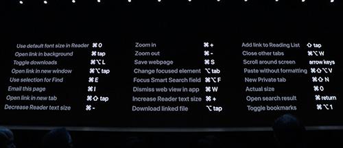 تحديث iOS 13 - اختصارات لوحة المفاتيح