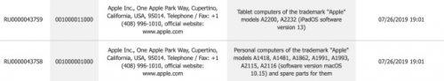 لقطة من قاعدة بيانات اللجنة الاقتصادية الأوراسية