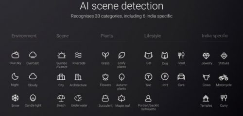 تحديث Redmi 7A مع AI Scene Detection