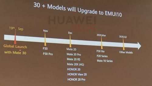 موعد حصول هواتف هواوي على تحديث اندرويد 10 و واجهة EMUI 10