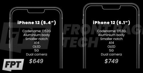 تسريبات - الأسعار المتوقعة لهواتف ايفون 12 القادمة!
