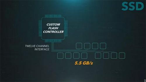 قوة قرص التخزين الجديد SSD