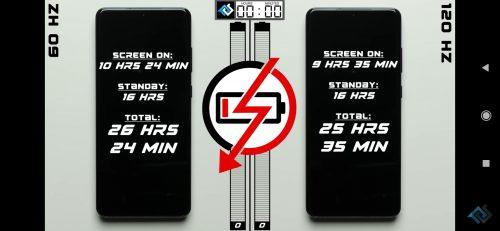60 هيرتز أم 120 هيرتز - كيف يؤثر معدل تحديث الشاشة على عمر البطارية؟