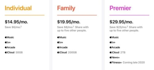 ابل ون Apple One - وفر أموالك واستمتع بكل خدمات ابل في اشتراك واحد!