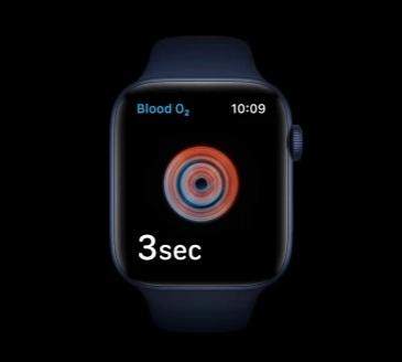 تعرف على ميزة قياس الأكسجين في الدم في الجيل السادس من ساعة ابل الذكية!