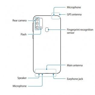 تعرّف على جالكسي F – سلسلة الهواتف الجديدة من سامسونج والتي ستبدأ بهاتف جالكسي F41