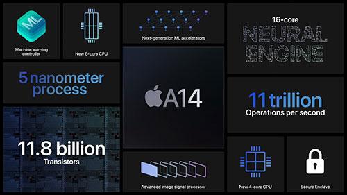 الإعلان عن iPad Air الجديد