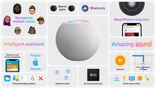 سماعات HomePod Mini