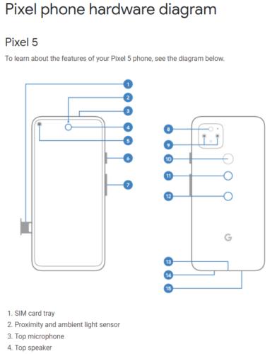 هاتف جوجل بيكسل 5 يوفّر سماعة خارجية أسفل الشاشة