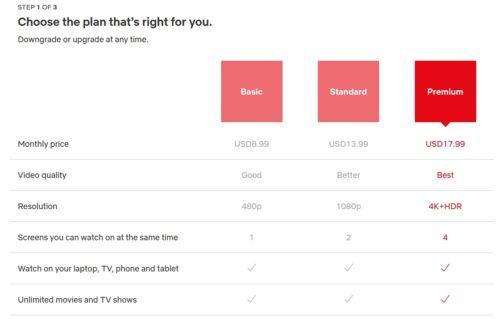 أسعار الاشتراك في نيتفلكس رسميًا وسبوتيفاي تخطط للحاق بها