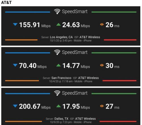 سرعة شبكات الجيل الخامس 5G في هواتف ايفون 12