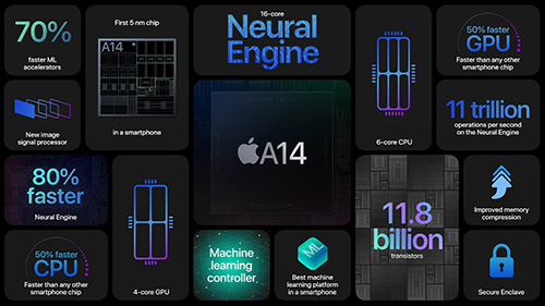 معالج Apple A14
