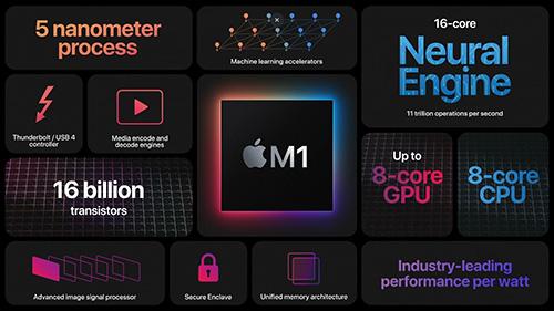 مواضفات معالج Apple M1