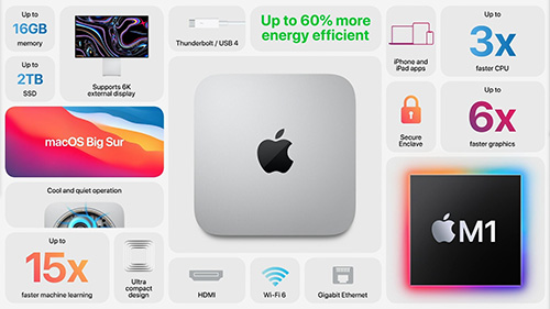 جهاز ماك ميني Mac Mini الجديد بمعالج Apple M1