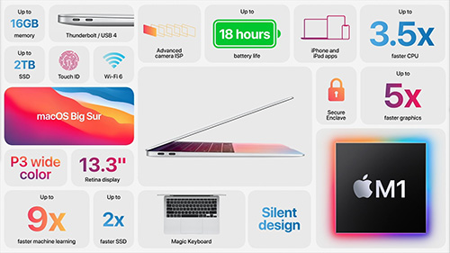 مواصفات جهاز ماك بوك اير MacBook Air الجديد بمعالج Apple M1
