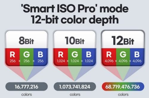 سامسونج تكشف عن الجيل الجديد من مستشعر ISOCELL HM3 بدقة 108 ميجابيكسل