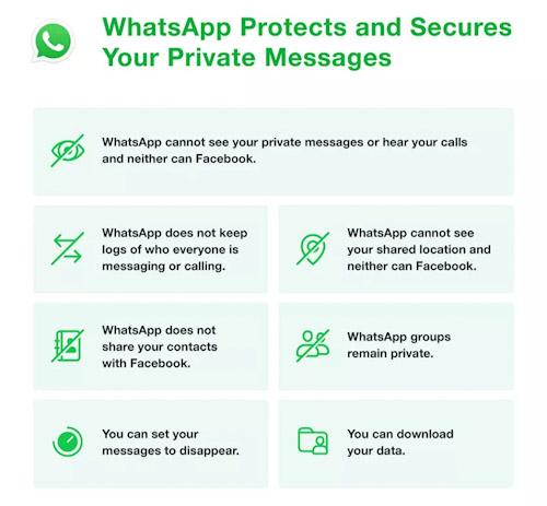 هل سيرى فيسبوك محادثات و رسائل واتس اب الخاصة بك؟