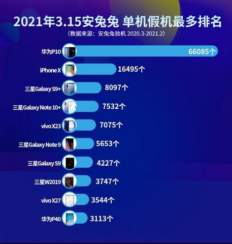 تقرير – هواتف سامسونج وأبل هي أكثر هواتف يتم تقليدها عالميًا