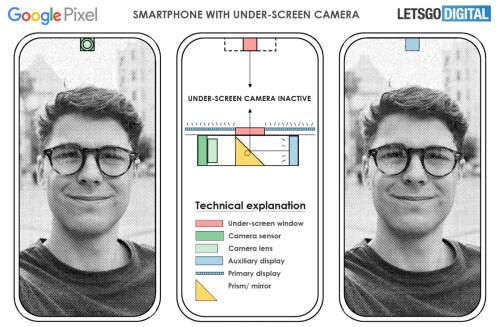 قوقل قريبة جدًا من تقديم أول هاتف بيكسل بكاميرا أسفل الشاشة – إليك التفاصيل