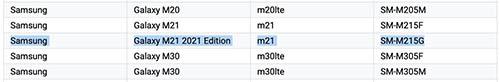 سامسونج تخطط لإطلاق Galaxy M21 Prime Edition تحت اسم Galaxy M21 Edition