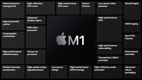 الرئيس التنفيذي لشركة كوالكم يؤكد: قادرين على هزيمة شريحة Apple M1