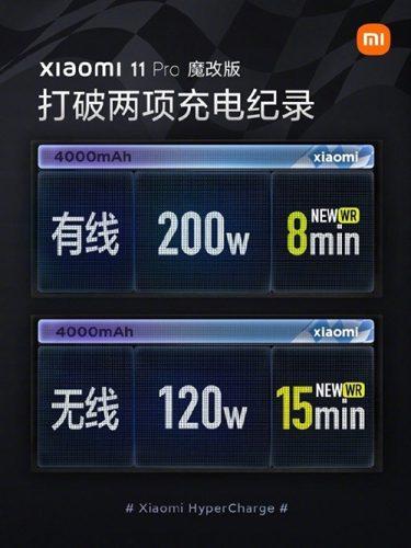"""شاومي تخطط لإطلاق تقنية شحن """"HyperCharging"""" بقوة 200 واط العام القادم"""