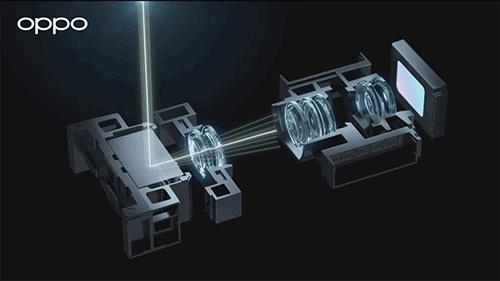 أوبو - جميع تقنيات الكاميرا التي أعلنت عنها الشركة خلال حدث Future Imaging Technology