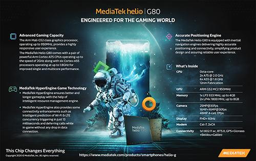 رسمياً - جالكسي M22 بشاشة 90Hz وكاميرا رئيسية بدقة 48 ميجابيكسل وبطارية 5000 ميللي أمبير