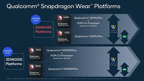 رصد شرائح كوالكم الجيل التالي الموجهة للأجهزة القابلة للارتداء تحت اسم Snapdragon Wear 5100