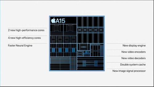 معالج A15 مختلف في ايفون 13 و ايفون 13 برو