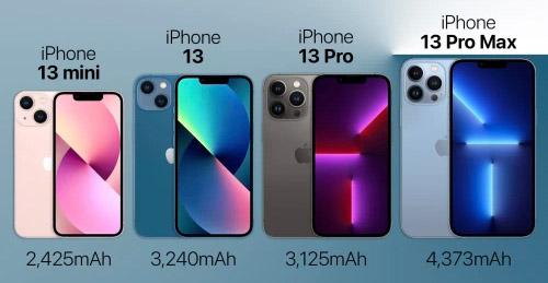 سعة البطارية في هواتف ايفون 13